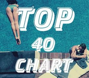 Soulplay Top Chart 40 Hits